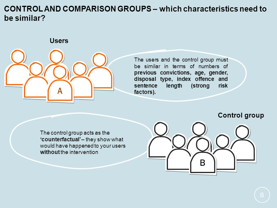 A B The control group acts as the 'counterfactual' – they show what would have happened to your users without the intervention Control group Users CONTROL AND COMPARISON GROUPS – which characteristics need to be similar.