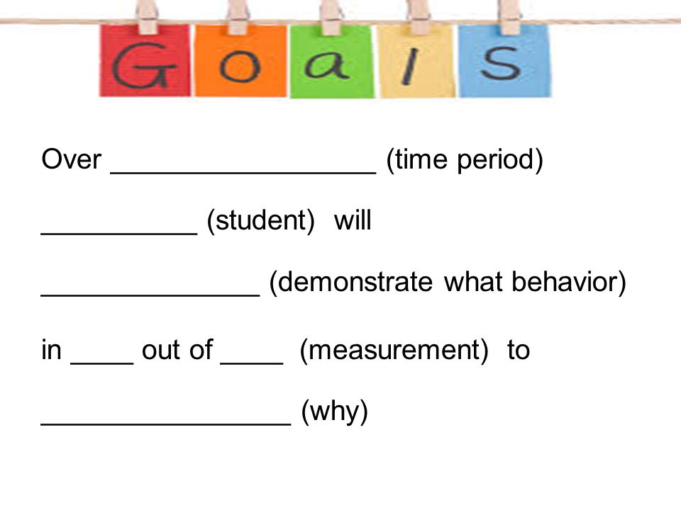 Over _________________ (time period) __________ (student) will ______________ (demonstrate what behavior) in ____ out of ____ (measurement) to _______