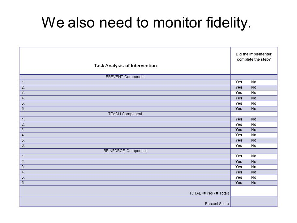 We also need to monitor fidelity.. Task Analysis of Intervention Did the implementer complete the step? PREVENT Component 1. Yes No 2. Yes No 3. Yes N