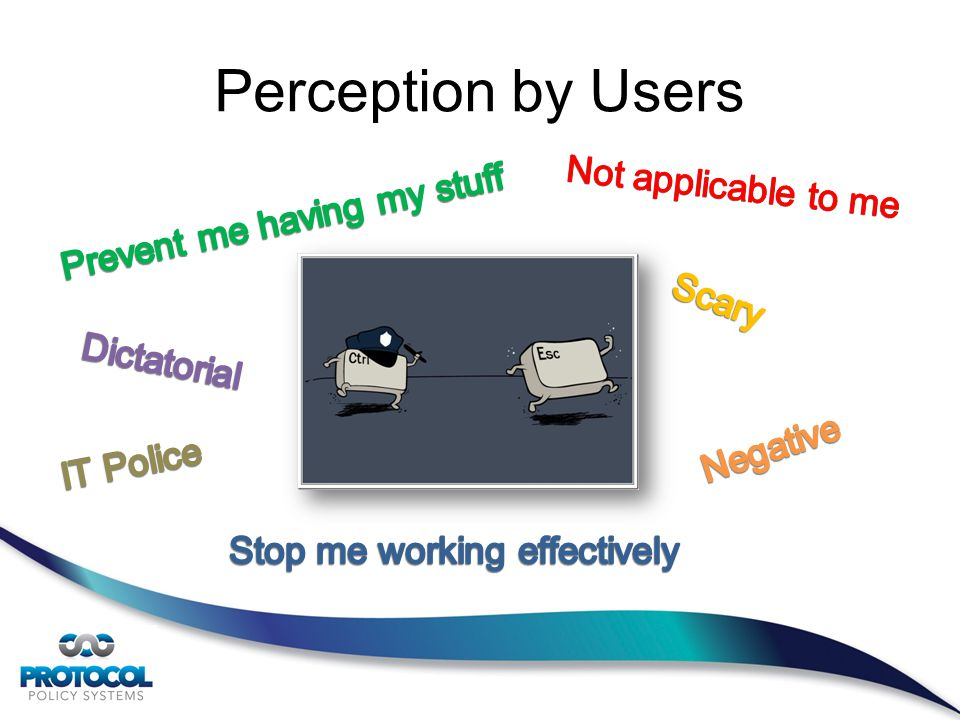 Perception by Users
