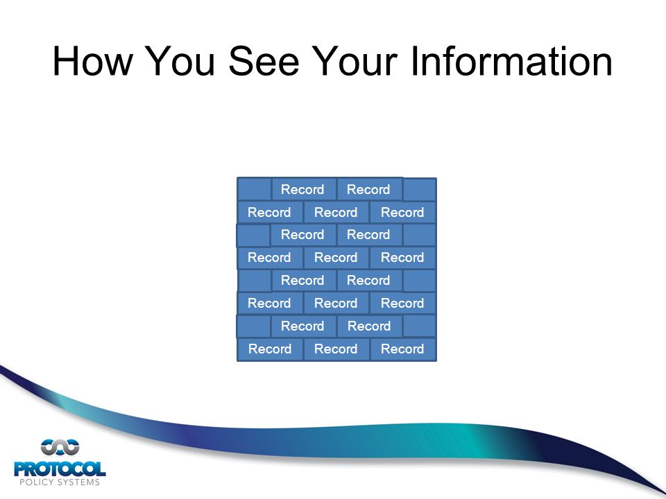 Record How You See Your Information