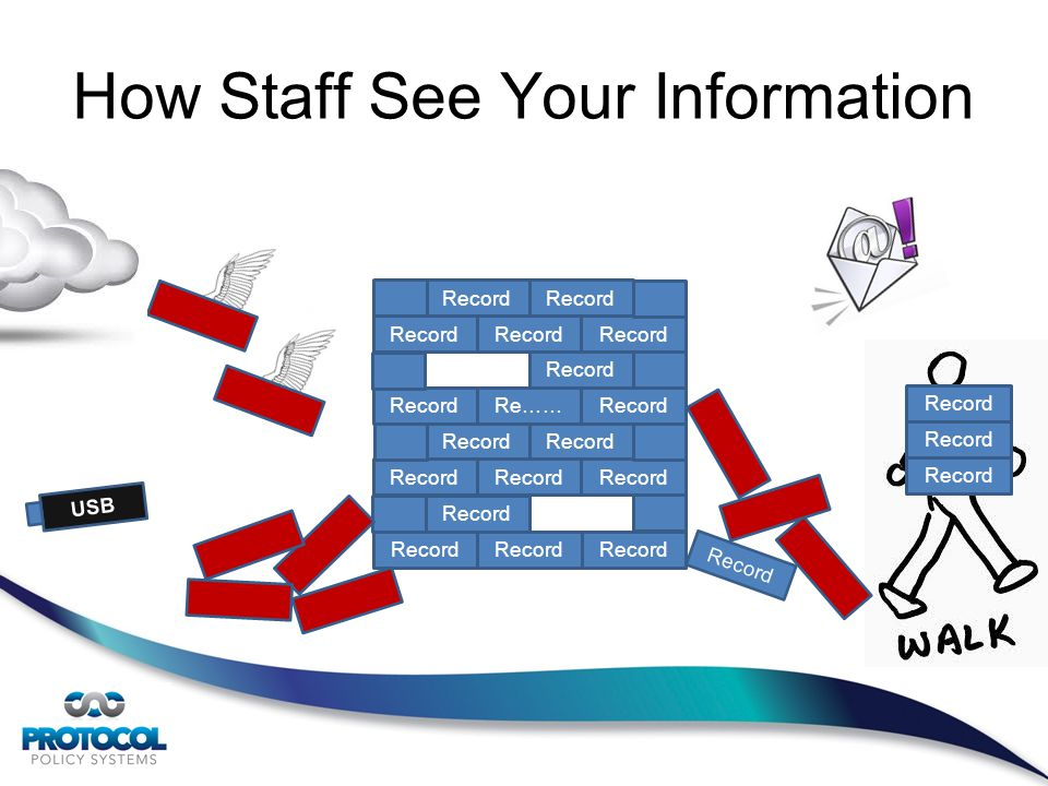 How the Public Want to See Your Information Everywhere… and at all times!