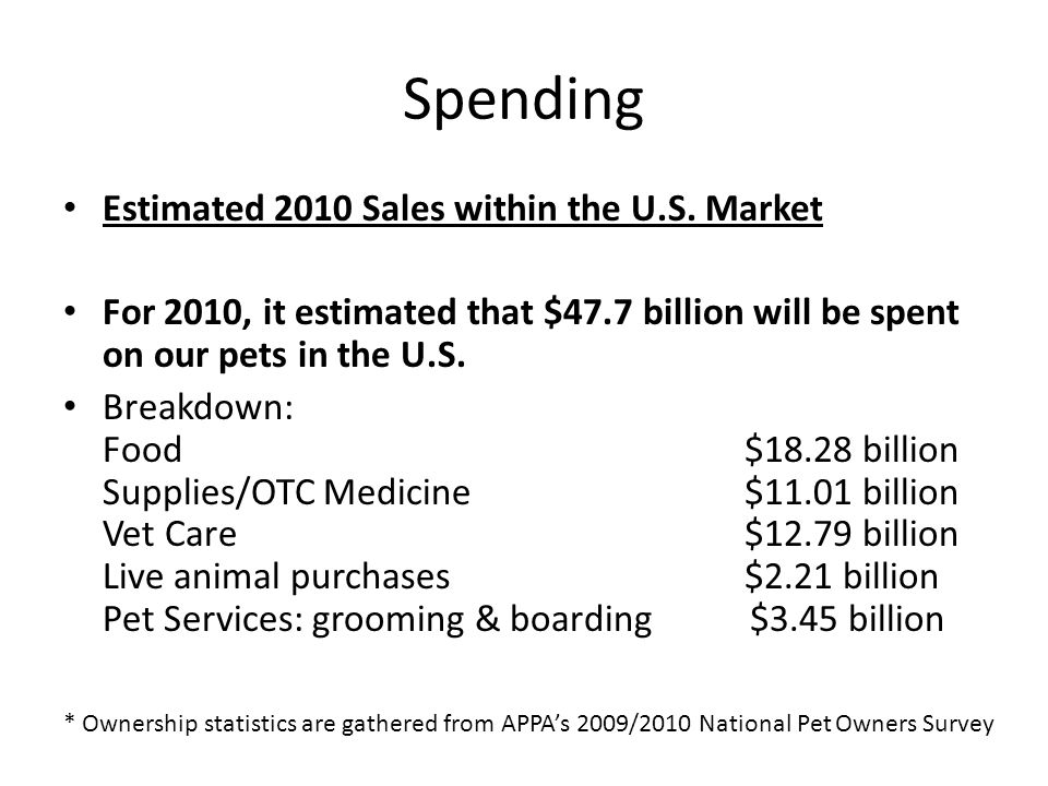 Spending Estimated 2010 Sales within the U.S.