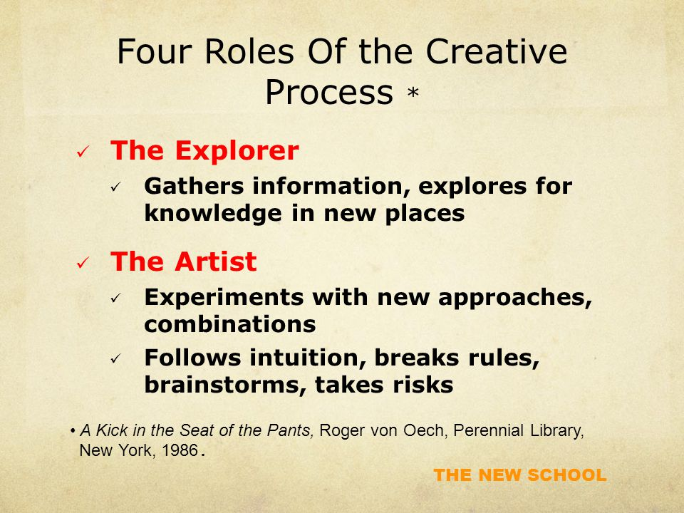 THE NEW SCHOOL Four Roles Of the Creative Process * The Explorer Gathers information, explores for knowledge in new places The Artist Experiments with new approaches, combinations Follows intuition, breaks rules, brainstorms, takes risks A Kick in the Seat of the Pants, Roger von Oech, Perennial Library, New York, 1986.