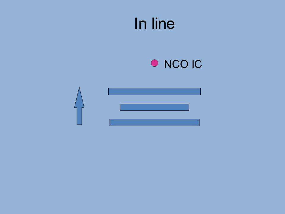 In line NCO IC