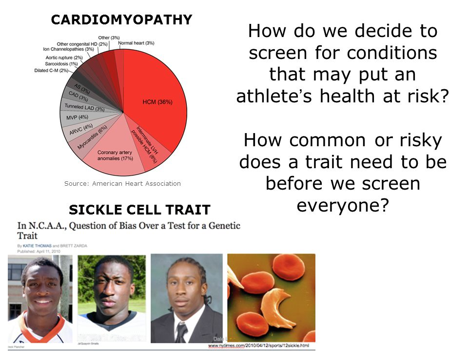 CARDIOMYOPATHY SICKLE CELL TRAIT How do we decide to screen for conditions that may put an athlete's health at risk? How common or risky does a trait