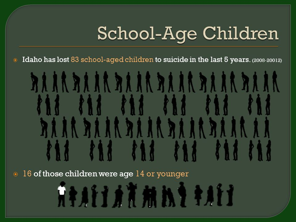  Idaho has lost 83 school-aged children to suicide in the last 5 years.