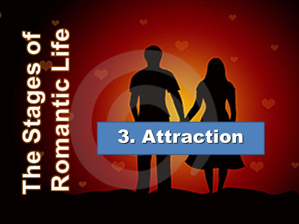 3. Attraction