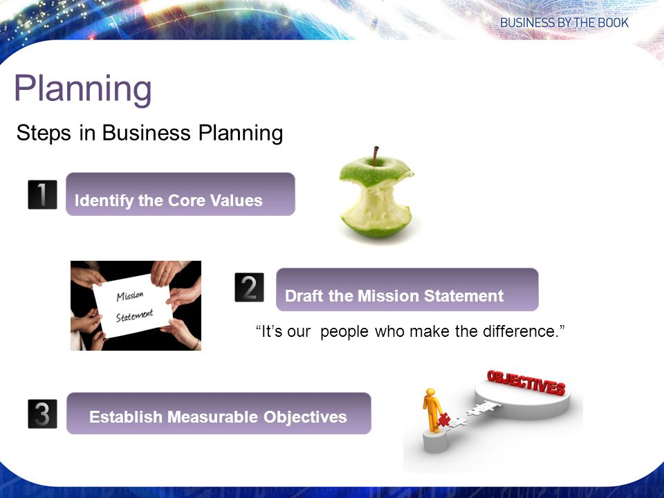 Planning Steps in Business Planning It's our people who make the difference. Identify the Core Values Draft the Mission Statement Establish Measurable Objectives