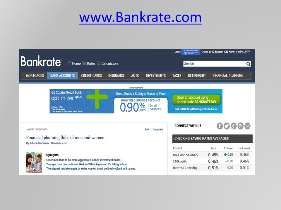 www.Bankrate.com