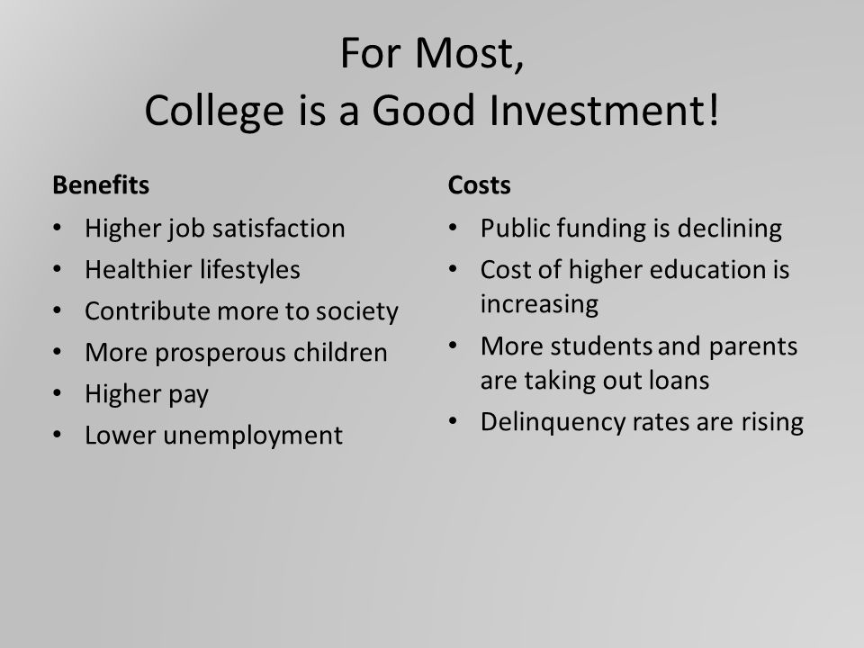 For Most, College is a Good Investment.