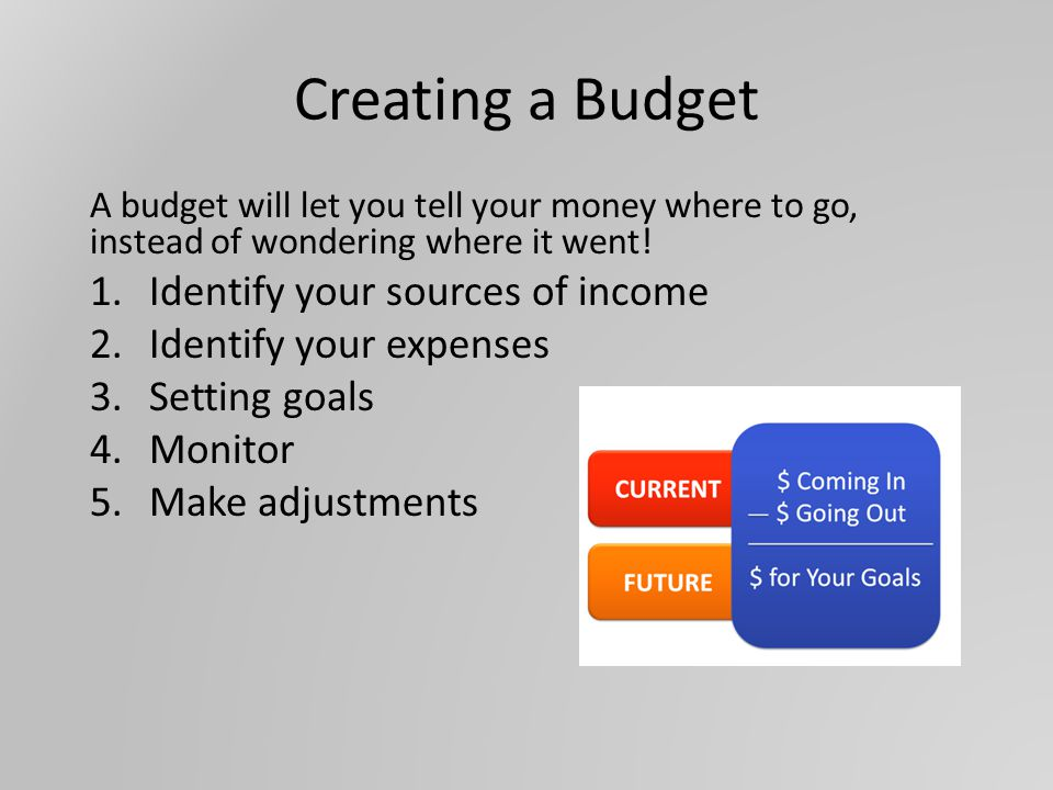 Creating a Budget A budget will let you tell your money where to go, instead of wondering where it went.