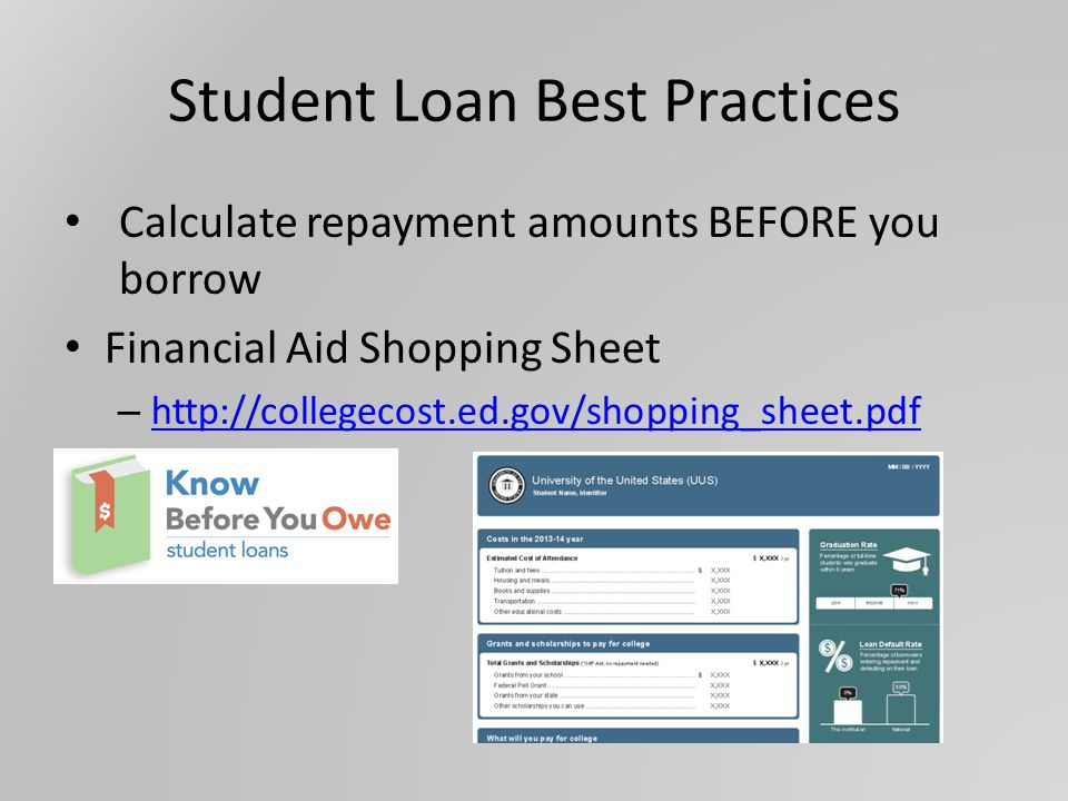 Student Loan Best Practices Calculate repayment amounts BEFORE you borrow Financial Aid Shopping Sheet – http://collegecost.ed.gov/shopping_sheet.pdf http://collegecost.ed.gov/shopping_sheet.pdf