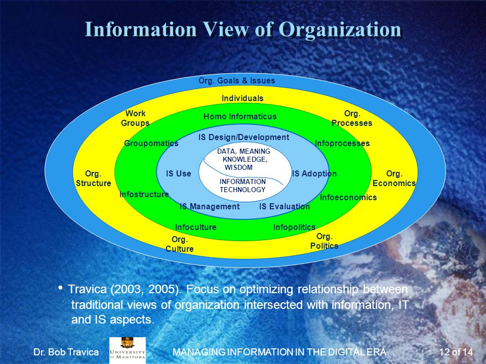 Information View of Organization Dr.