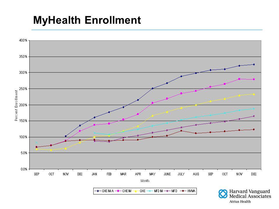 MyHealth Enrollment