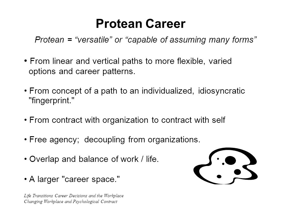 Life Transitions Career Decisions and the Workplace Changing Workplace and Psychological Contract Protean Career Protean = versatile or capable of assuming many forms From linear and vertical paths to more flexible, varied options and career patterns.