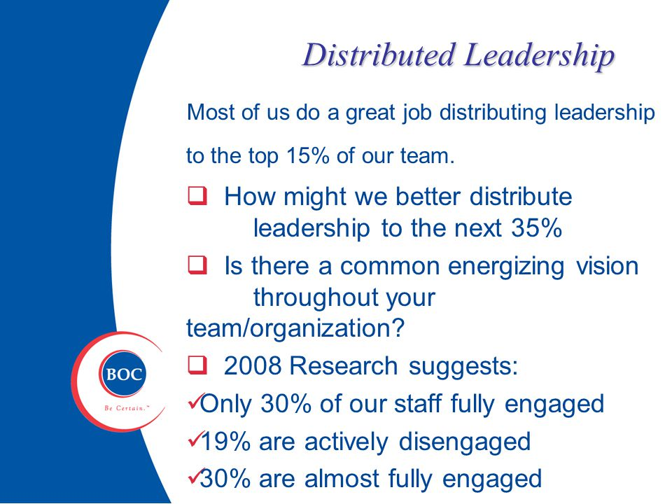 Distributed Leadership Most of us do a great job distributing leadership to the top 15% of our team.