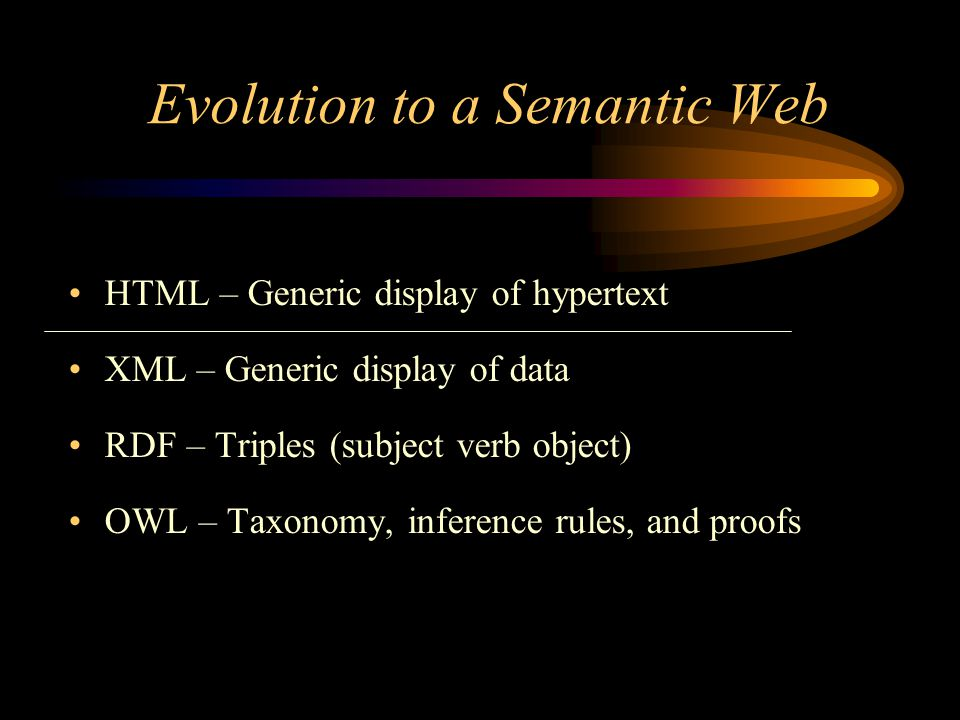 Evolution to a Semantic Web HTML – Generic display of hypertext XML – Generic display of data RDF – Triples (subject verb object) OWL – Taxonomy, infe