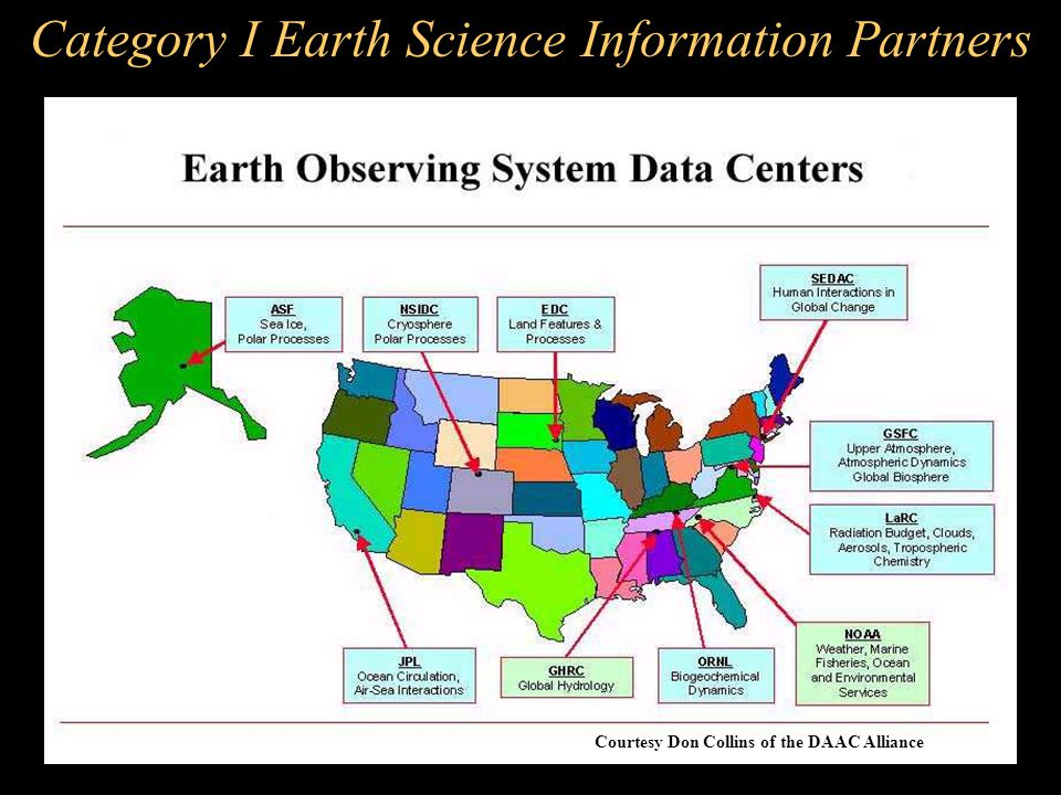 Category I Earth Science Information Partners Courtesy Don Collins of the DAAC Alliance