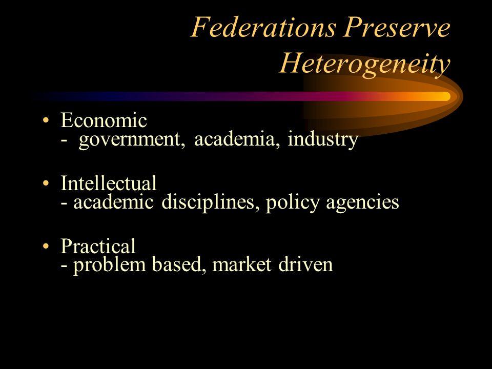 Federations Preserve Heterogeneity Economic - government, academia, industry Intellectual - academic disciplines, policy agencies Practical - problem
