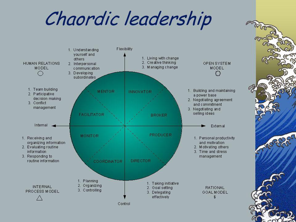 Chaordic leadership