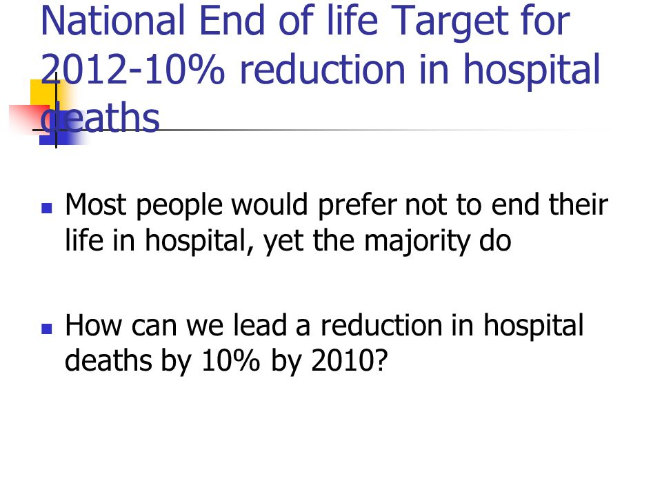 National End of life Target for 2012-10% reduction in hospital deaths Most people would prefer not to end their life in hospital, yet the majority do How can we lead a reduction in hospital deaths by 10% by 2010