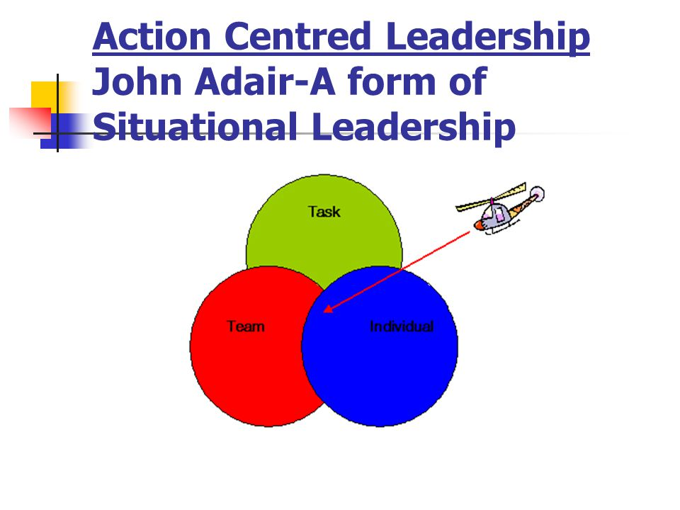 Action Centred Leadership John Adair-A form of Situational Leadership