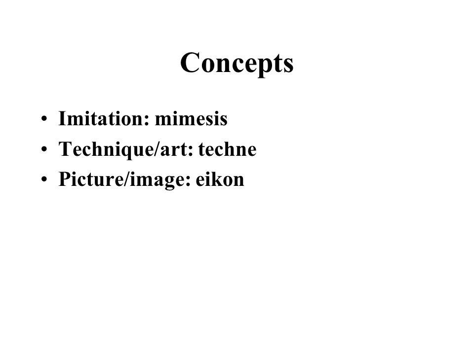Concepts Imitation: mimesis Technique/art: techne Picture/image: eikon