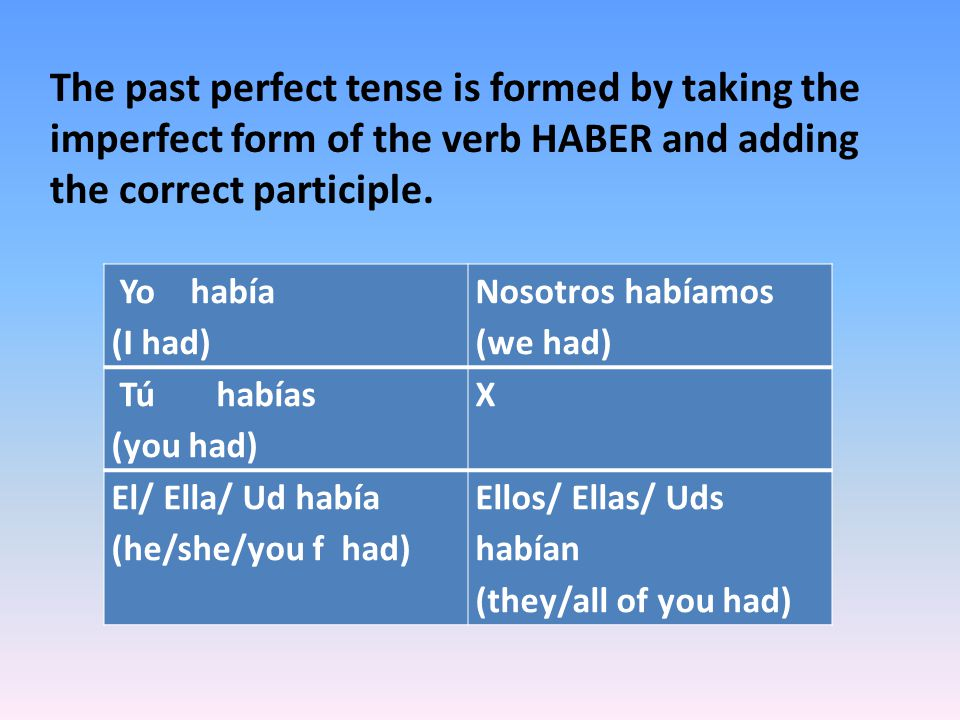 The past perfect tense is formed by taking the imperfect form of the verb HABER and adding the correct participle.