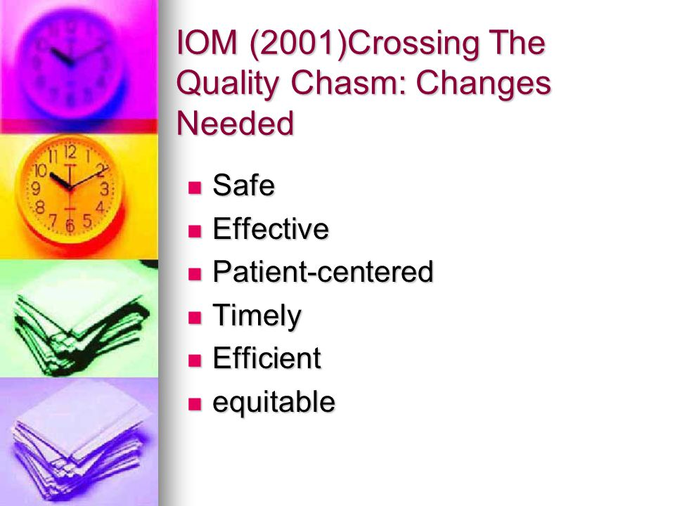 IOM (2001)Crossing The Quality Chasm: Changes Needed Safe Safe Effective Effective Patient-centered Patient-centered Timely Timely Efficient Efficient equitable equitable