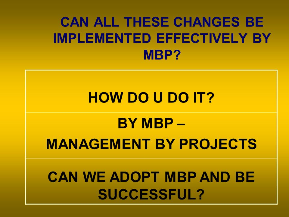 MANAGERS & LEADERS FOR PROJECT MANAGEMENT GOOD THINKERS SHOULD ALSO KNOW HOW TO IMPLEMENT WELL GOOD LEADERS SHOULD BE ALSO GOOD MANAGERS