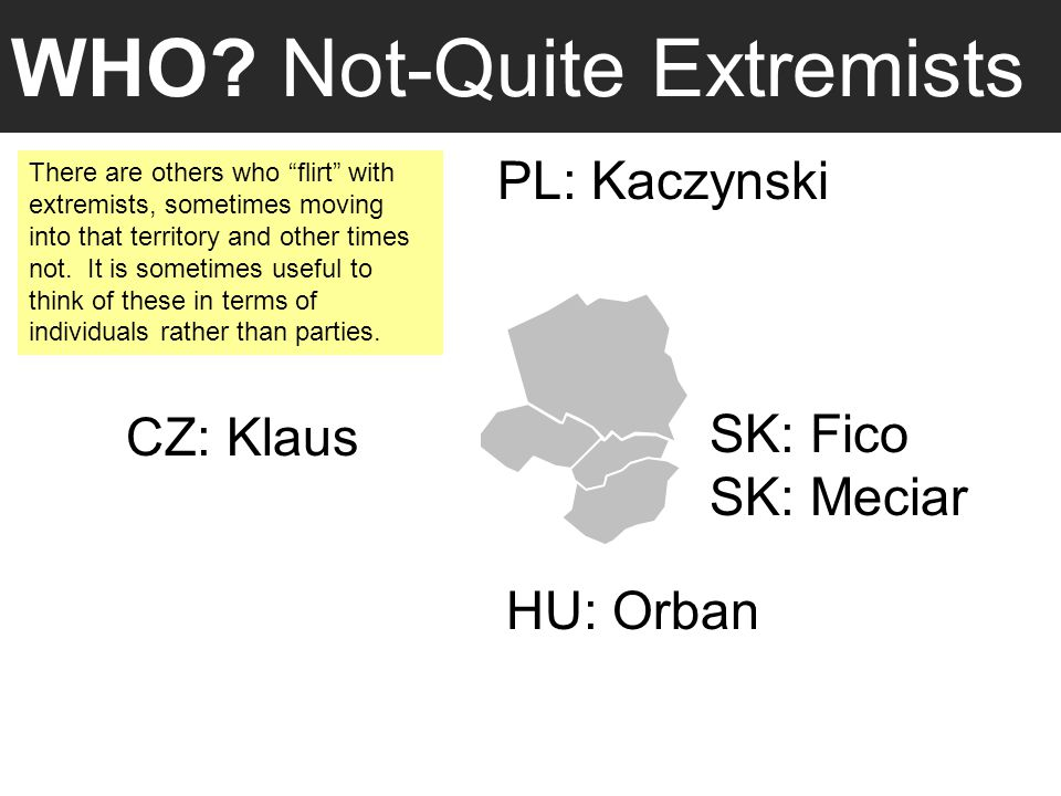 """WHO? Not-Quite Extremists CZ: Klaus HU: Orban SK: Fico SK: Meciar PL: Kaczynski There are others who """"flirt"""" with extremists, sometimes moving into th"""
