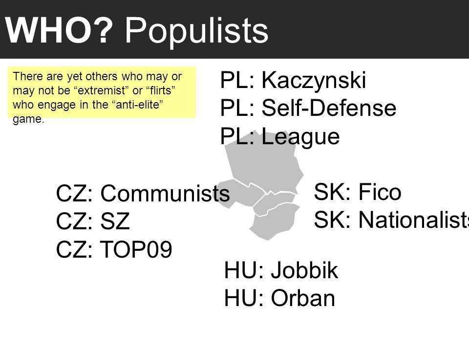 WHO? Populists CZ: Communists CZ: SZ CZ: TOP09 HU: Jobbik HU: Orban SK: Fico SK: Nationalists PL: Kaczynski PL: Self-Defense PL: League There are yet