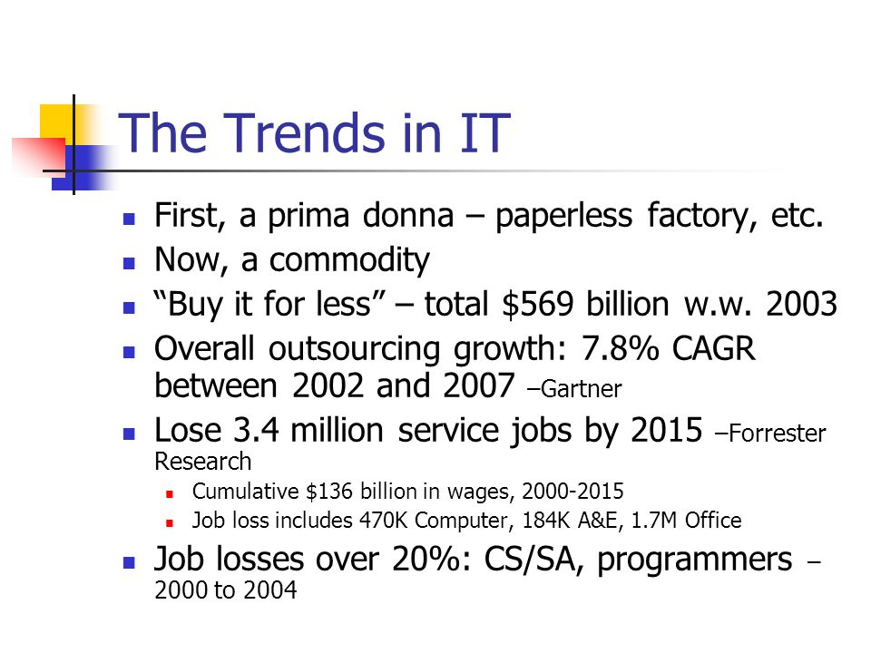 "The Trends in IT First, a prima donna – paperless factory, etc. Now, a commodity ""Buy it for less"" – total $569 billion w.w. 2003 Overall outsourcing"