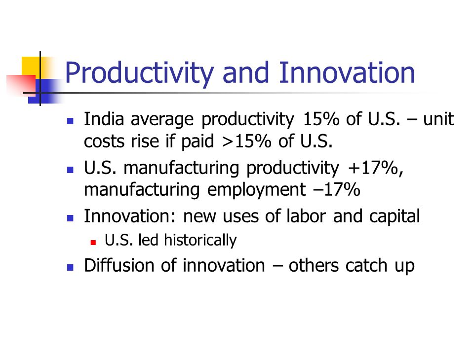 Productivity and Innovation India average productivity 15% of U.S. – unit costs rise if paid >15% of U.S. U.S. manufacturing productivity +17%, manufa