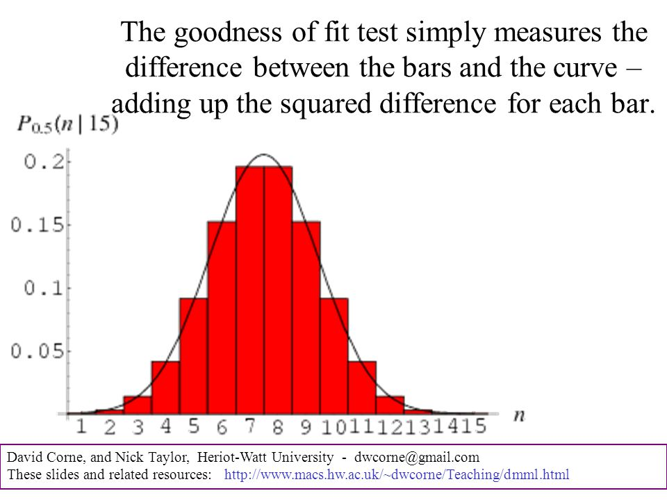 David Corne, and Nick Taylor, Heriot-Watt University - dwcorne@gmail.com These slides and related resources: http://www.macs.hw.ac.uk/~dwcorne/Teaching/dmml.html The goodness of fit test simply measures the difference between the bars and the curve – adding up the squared difference for each bar.