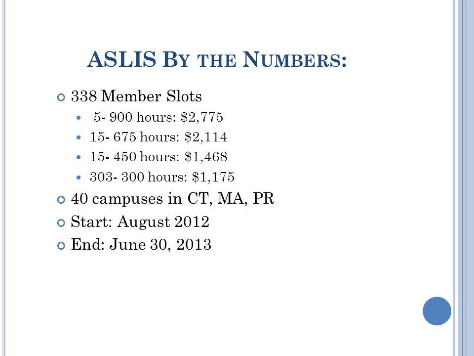 ASLIS B Y THE N UMBERS : 338 Member Slots 5- 900 hours: $2,775 15- 675 hours: $2,114 15- 450 hours: $1,468 303- 300 hours: $1,175 40 campuses in CT, MA, PR Start: August 2012 End: June 30, 2013
