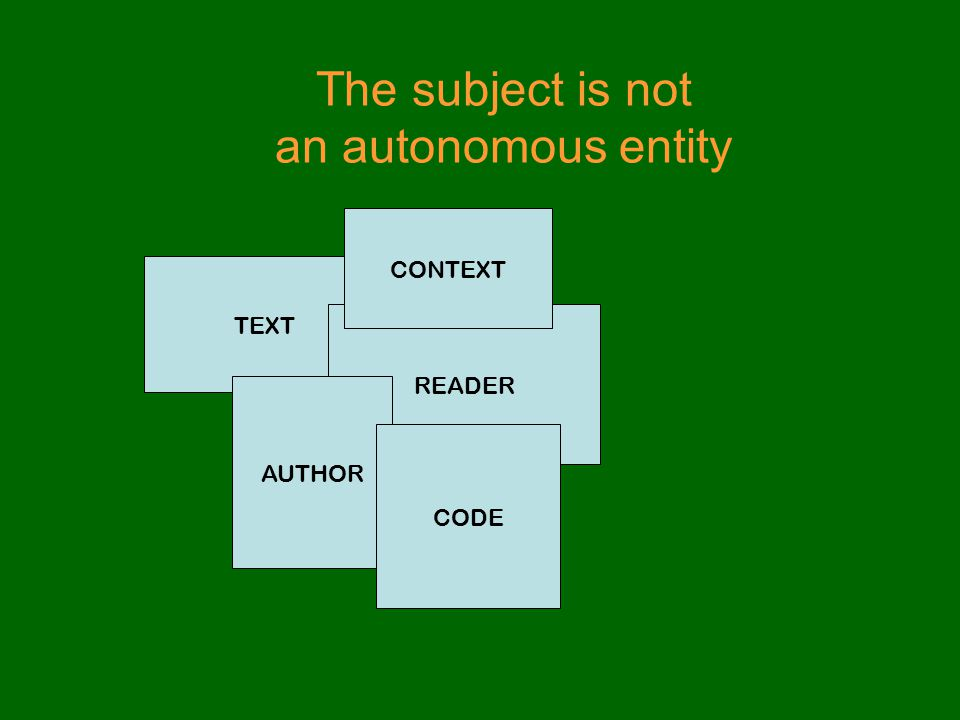 The subject is not an autonomous entity TEXT READER AUTHOR CODE CONTEXT
