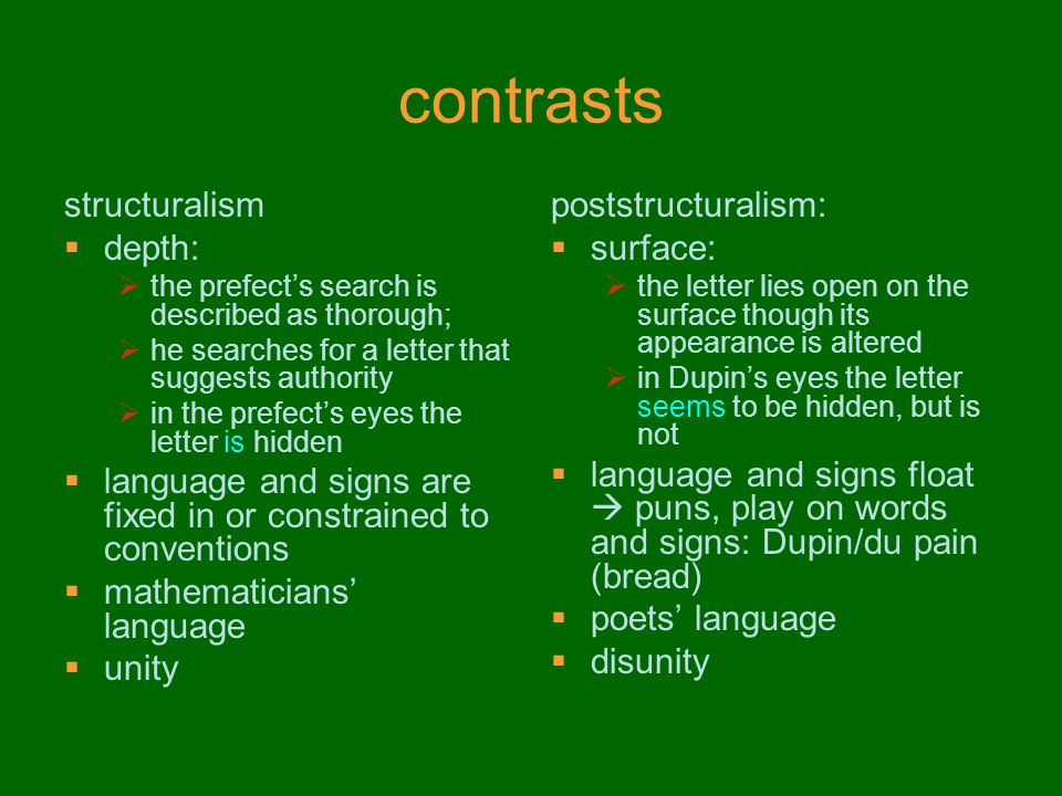 contrasts structuralism  depth:  the prefect's search is described as thorough;  he searches for a letter that suggests authority  in the prefect's eyes the letter is hidden  language and signs are fixed in or constrained to conventions  mathematicians' language  unity poststructuralism:  surface:  the letter lies open on the surface though its appearance is altered  in Dupin's eyes the letter seems to be hidden, but is not  language and signs float  puns, play on words and signs: Dupin/du pain (bread)  poets' language  disunity