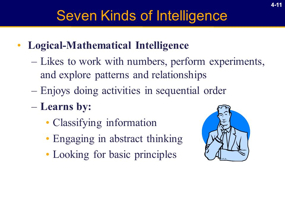 4-11 Seven Kinds of Intelligence Logical-Mathematical Intelligence –Likes to work with numbers, perform experiments, and explore patterns and relationships –Enjoys doing activities in sequential order –Learns by: Classifying information Engaging in abstract thinking Looking for basic principles