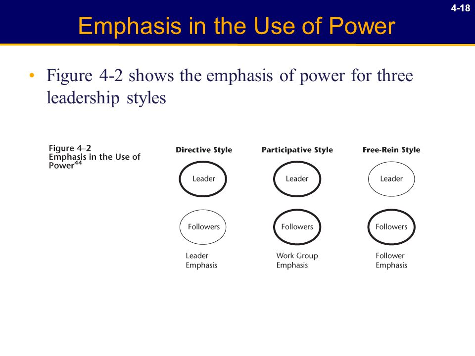 4-18 Emphasis in the Use of Power Figure 4-2 shows the emphasis of power for three leadership styles