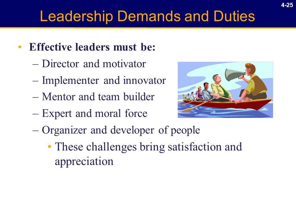 4-25 Leadership Demands and Duties Effective leaders must be: –Director and motivator –Implementer and innovator –Mentor and team builder –Expert and moral force –Organizer and developer of people These challenges bring satisfaction and appreciation