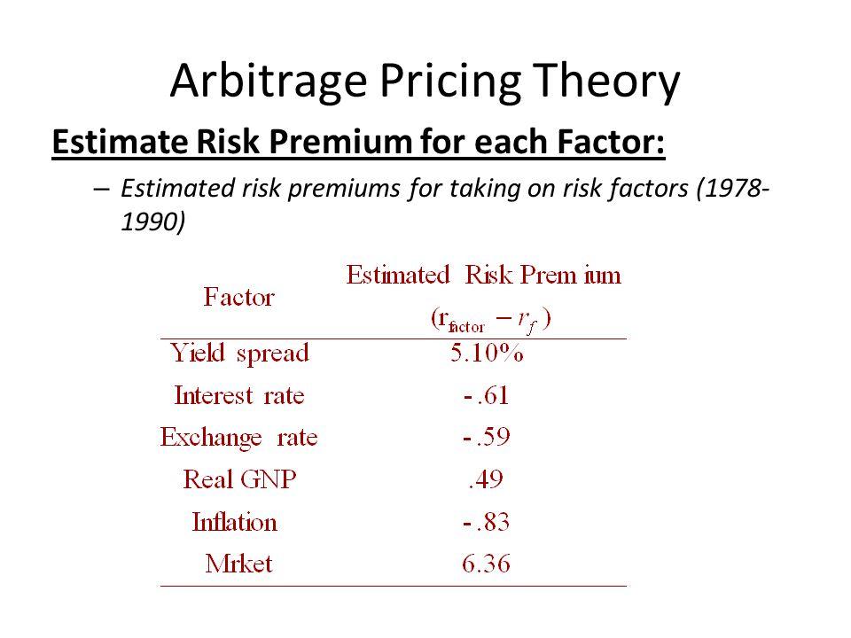 Arbitrage Pricing Theory Estimate Risk Premium for each Factor: – Estimated risk premiums for taking on risk factors (1978- 1990)