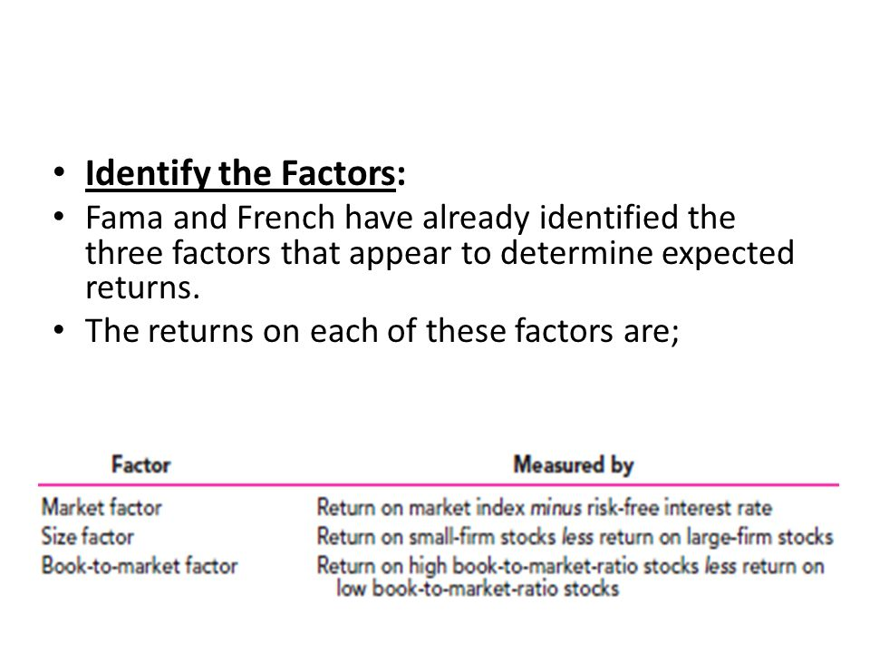 Identify the Factors: Fama and French have already identified the three factors that appear to determine expected returns. The returns on each of thes