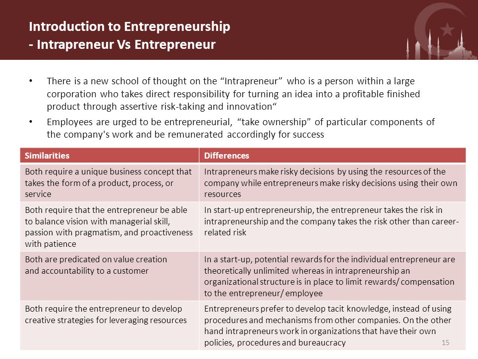 Introduction to Entrepreneurship - Intrapreneur Vs Entrepreneur There is a new school of thought on the Intrapreneur who is a person within a large corporation who takes direct responsibility for turning an idea into a profitable finished product through assertive risk-taking and innovation Employees are urged to be entrepreneurial, take ownership of particular components of the company s work and be remunerated accordingly for success SimilaritiesDifferences Both require a unique business concept that takes the form of a product, process, or service Intrapreneurs make risky decisions by using the resources of the company while entrepreneurs make risky decisions using their own resources Both require that the entrepreneur be able to balance vision with managerial skill, passion with pragmatism, and proactiveness with patience In start-up entrepreneurship, the entrepreneur takes the risk in intrapreneurship and the company takes the risk other than career- related risk Both are predicated on value creation and accountability to a customer In a start-up, potential rewards for the individual entrepreneur are theoretically unlimited whereas in intrapreneurship an organizational structure is in place to limit rewards/ compensation to the entrepreneur/ employee Both require the entrepreneur to develop creative strategies for leveraging resources Entrepreneurs prefer to develop tacit knowledge, instead of using procedures and mechanisms from other companies.