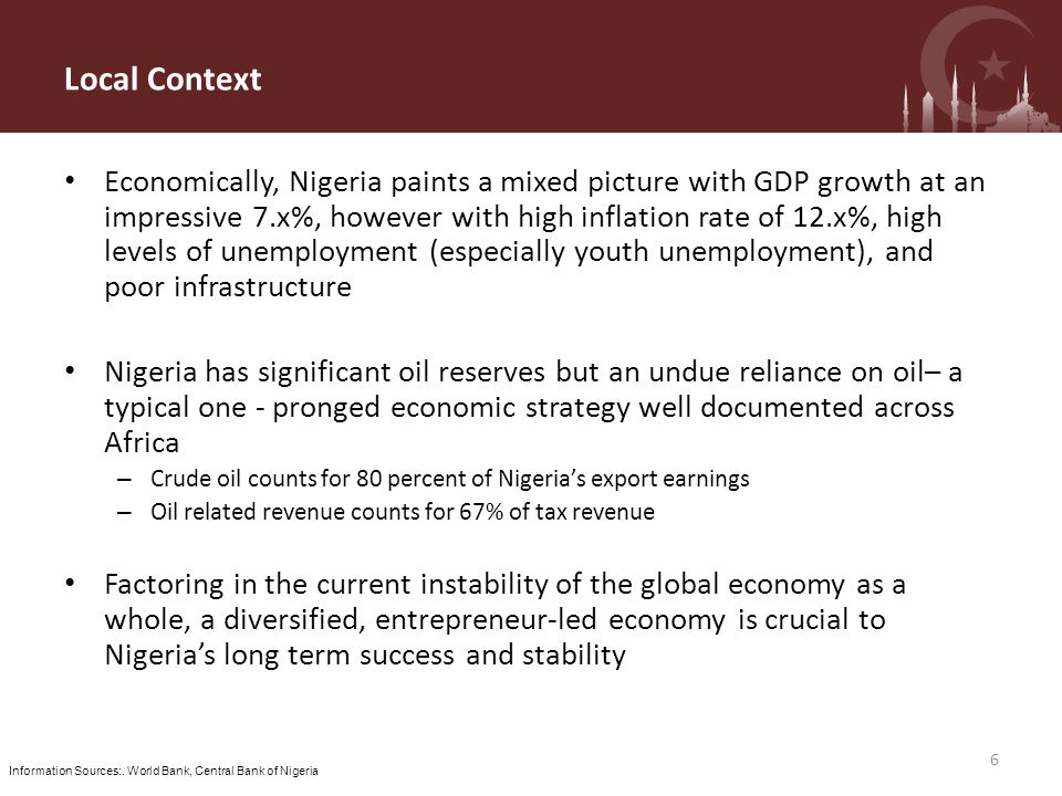 Economically, Nigeria paints a mixed picture with GDP growth at an impressive 7.x%, however with high inflation rate of 12.x%, high levels of unemployment (especially youth unemployment), and poor infrastructure Nigeria has significant oil reserves but an undue reliance on oil– a typical one - pronged economic strategy well documented across Africa – Crude oil counts for 80 percent of Nigeria's export earnings – Oil related revenue counts for 67% of tax revenue Factoring in the current instability of the global economy as a whole, a diversified, entrepreneur-led economy is crucial to Nigeria's long term success and stability Information Sources:.