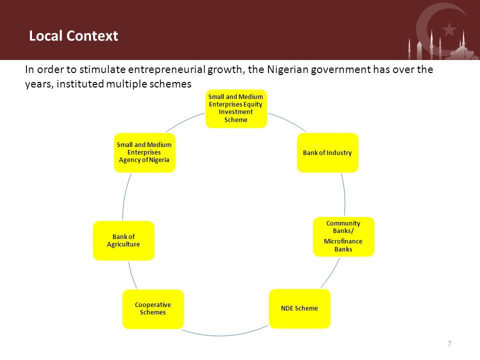 Succeeding as an Entrepreneur This drives the development of new products or services or ways to do business.