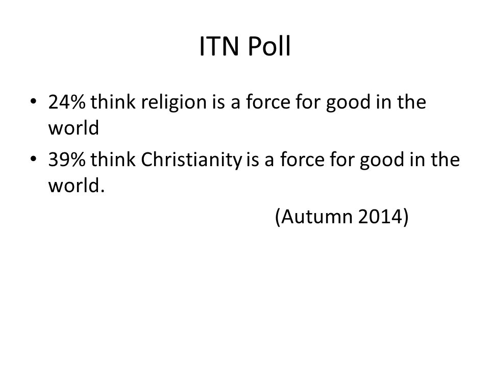 ITN Poll 24% think religion is a force for good in the world 39% think Christianity is a force for good in the world.