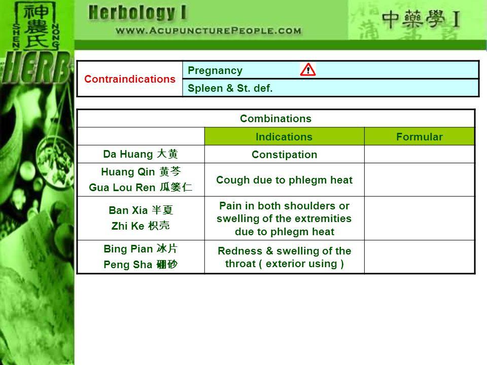 Contraindications Pregnancy Spleen & St. def.