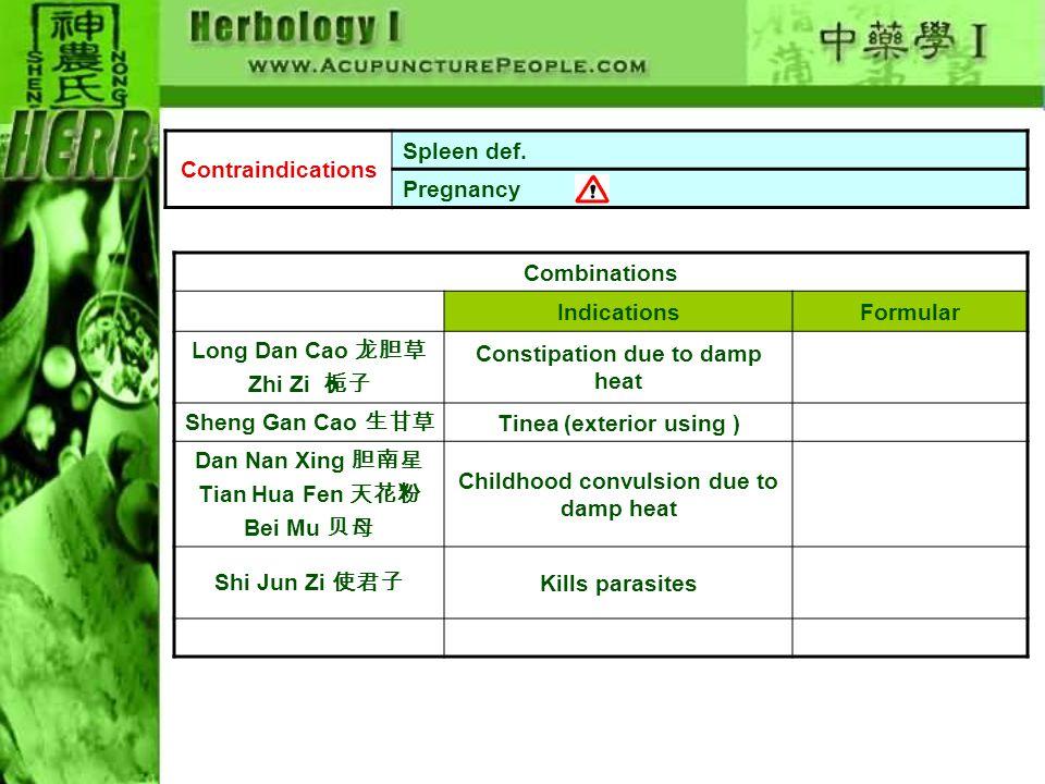 Contraindications Spleen def.